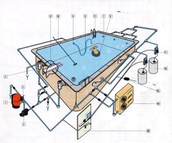 basen_budowa